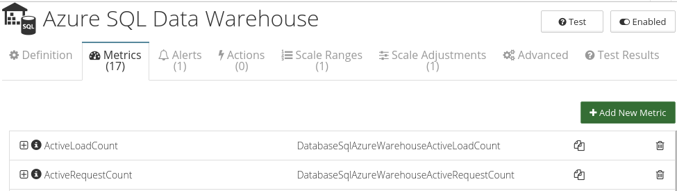 CloudMonix Azure SQL Data Warehouse monitoring metrics