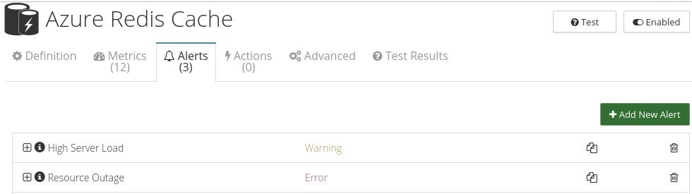 CloudMonix alerts for Azure Redis Cache