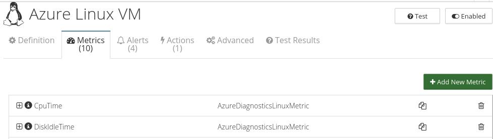 CloudMonix Azure Linux VM monitoring metrics