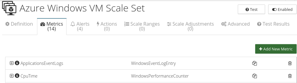 CloudMonix Azure Windows VM monitoring metrics