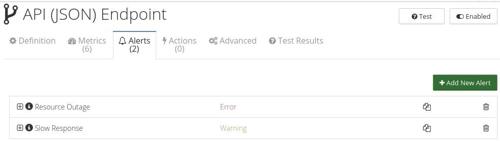 CloudMonix alerts for API (JSON) Endpoint resources
