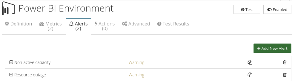 CloudMonix alerts for Power BI Environment resources