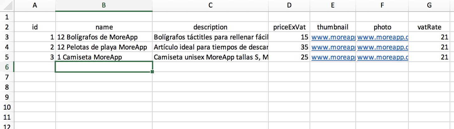 Base de datos Pedidos MoreApp