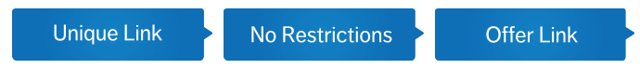 CAKE Workflow - Redirect