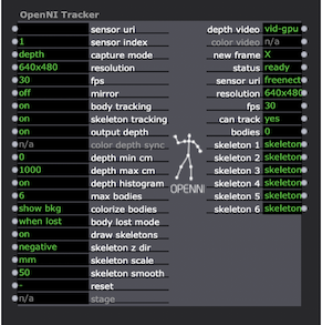 The OpenNI tracker actor.