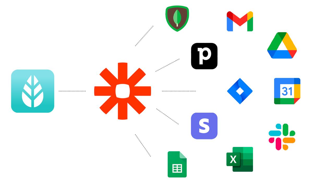MoreApp integrated via Zapier