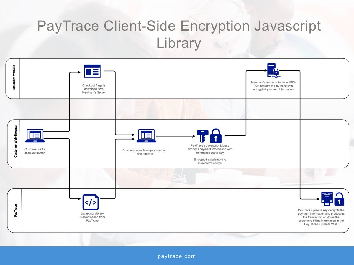 PayTrace_Javacsript_Diagram.png