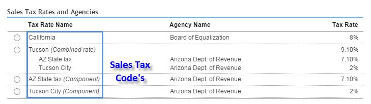 quickbooks Sales Tax Code