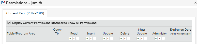 User permissions form
