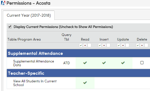 Example of a teacher with additional permissions to Supplemental attendance and View all students