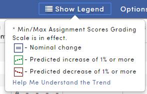 Class Summary-Show Legend