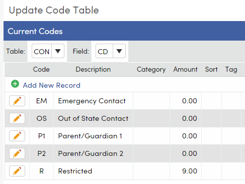 Update Code Table form
