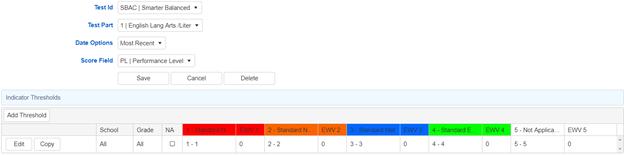 Indicator Threshold screenshot