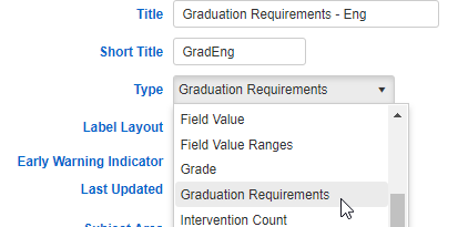 Indicator for Graduation Requirements