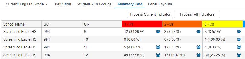 Update Indicators screenshot