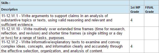 Skill Description Column Width