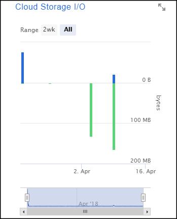 Screen%20Shot%202016-10-10%20at%205.43.52%20PM.png
