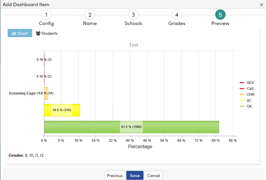 Analytics Dashboard Add Items Preview