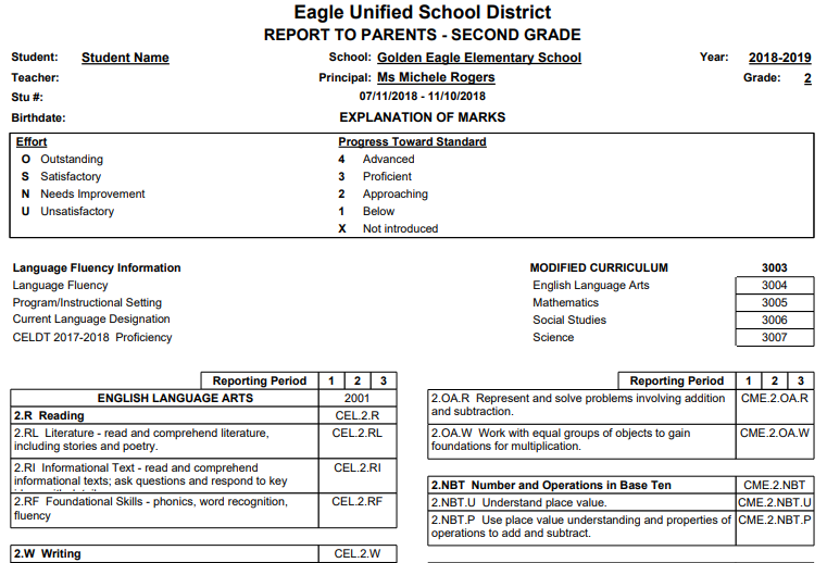 Standards based report card templates print preview aeries software the print preview option should be used often throughout the process of creating the report card template maxwellsz