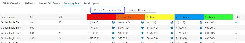 Summary Data details screenshot