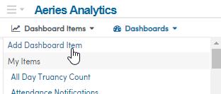 Dashboard Items screenshot