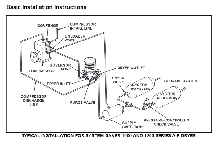 Installation Instructions And Troubleshooting Guide For