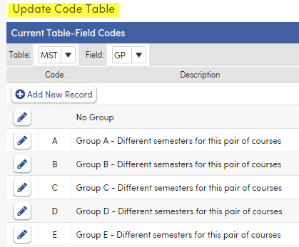 Adding MST.GP codes on Update Code Table