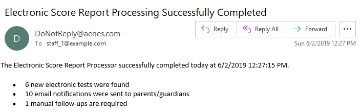Electronic Score Report Processing Completion Email