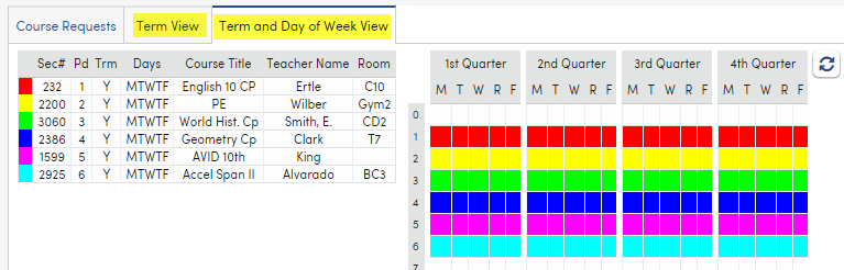 Term View and Term and Day of Week View tabs