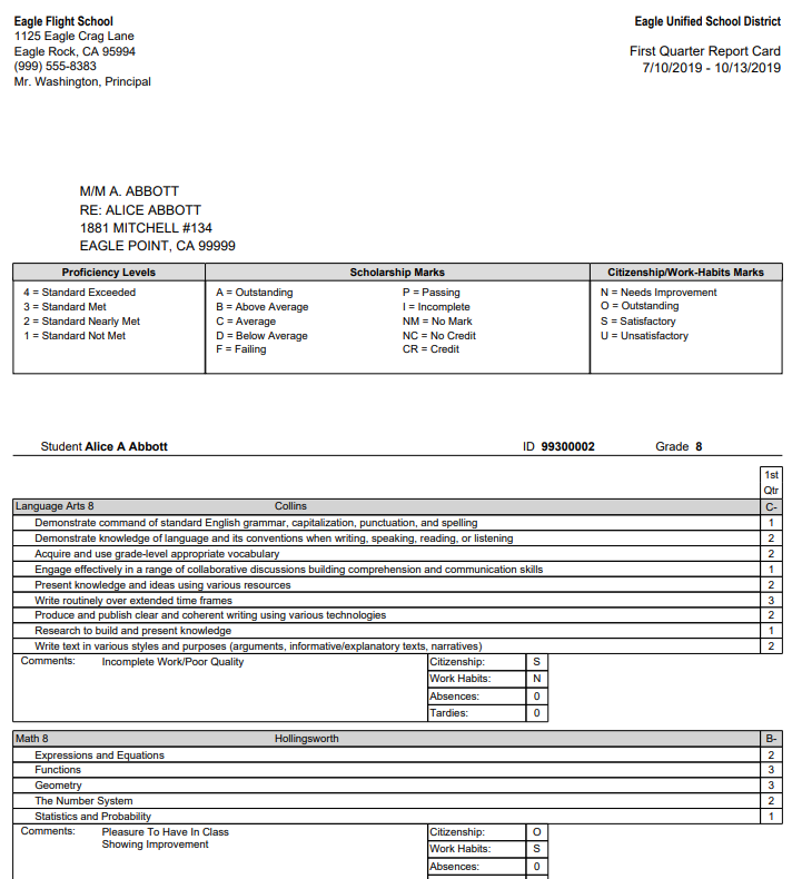 Sample Secondary Standards Based Grades Report Card