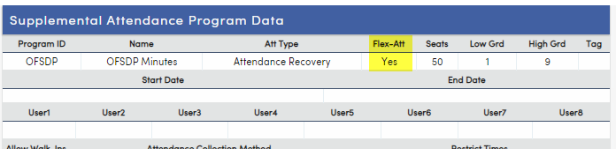 Flexible Attendance Indicator