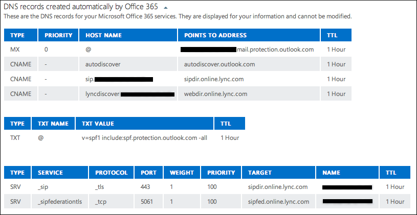 Office365 3 1 My CMS
