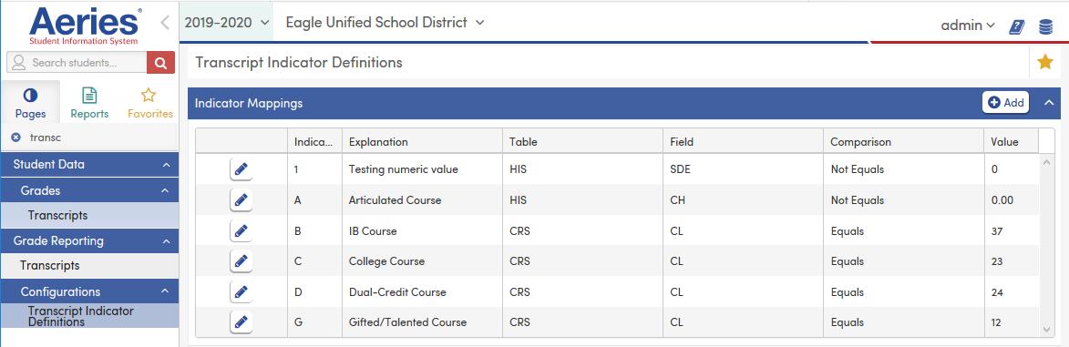 Transcript Indicator Definitions-California