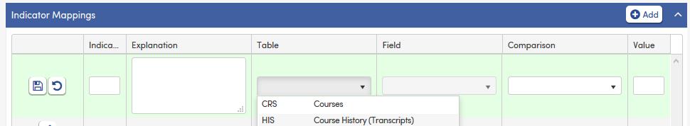 Transcript Indicator Mappings-CA