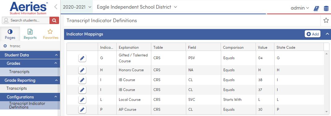 Transcript Indicator Definitions-Texas