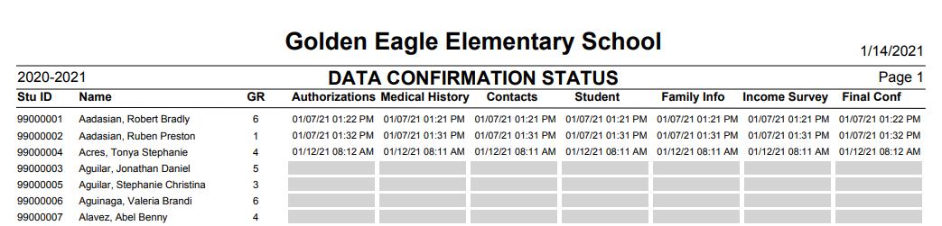 Data Confirmation Status report