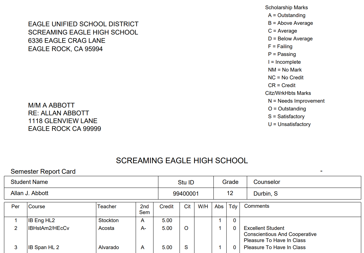 Print Grade Report Cards - Example with mail info at top of page