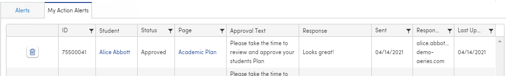 Parent response on the Review Alerts page