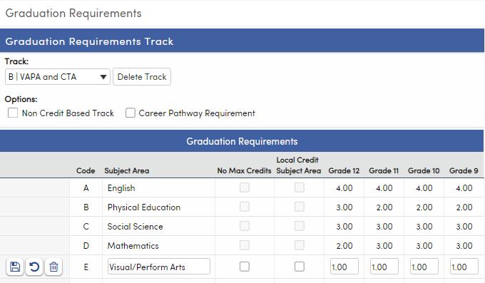 Graduation Requirements Track - Texas