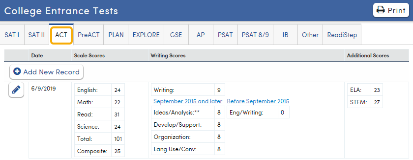 College Entrance Tests - ACT tab