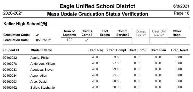 Mass Update Graduation Status - Review Students tab - Print Verification Report - TX