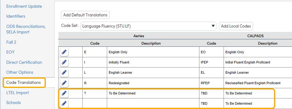 Code Translations - Language Fluency