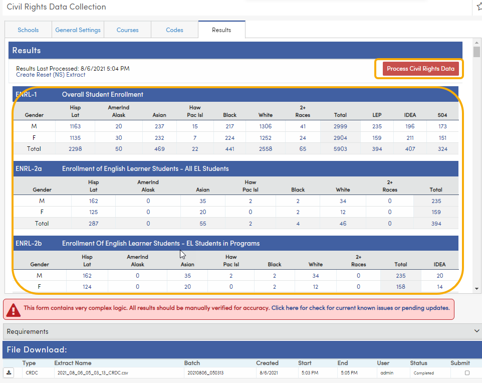 CRDC - Results tab - Process Civil Rights Data button and table results