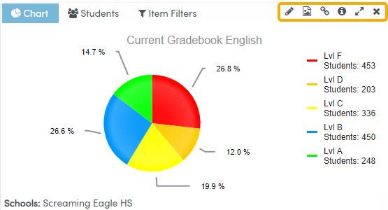 Analytics Dashboard Item tools
