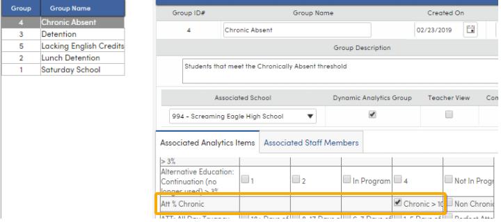 Student Groups - Associated Analytics Items tab