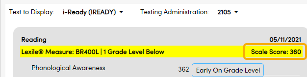 Test Details - Overall Scale Score