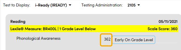 Test Details - Domain Scale Score