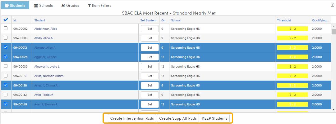 Analytics Dashboard Chart - Student list