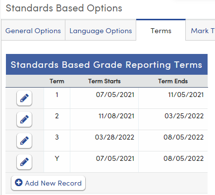 Standards Based Options - Terms tab