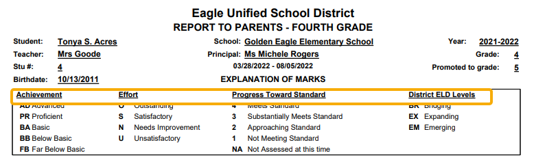 Standards Based Report Card - Mark types example